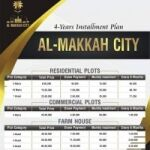 Residential Plots/Commercial Plots/Farm House on Installments in Khanial Homes Al Makkah City Rawalpindi