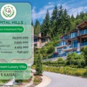 Capital Hills Resort Farm House Plots for Sale