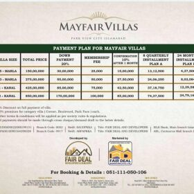 Residential Plots/Commercial Plots for Sale on Installments in Park View City ISLAMABAD