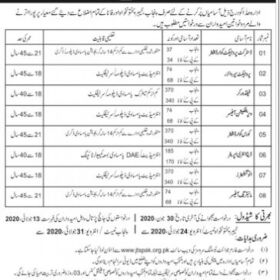 Jobs Available in Joint Testing Services in PWD Islamabad